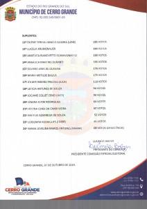 Lista de Classificação de Candidatos Eleitos
